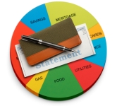 Successfully Manage Your Finances